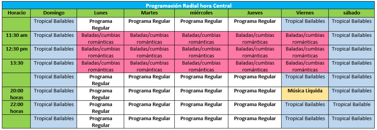 Programacion.png